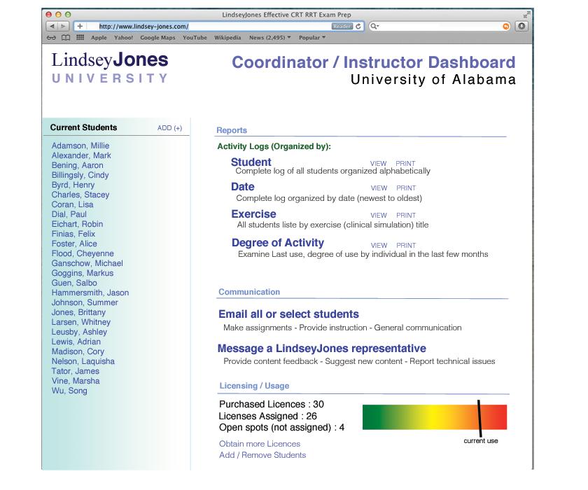 lindsey jones university